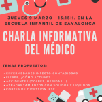 Cartel Charla Informativa del Médico